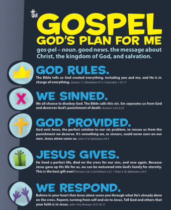 Gospel-Gods-Plan-for-Me-poster-thumbnail